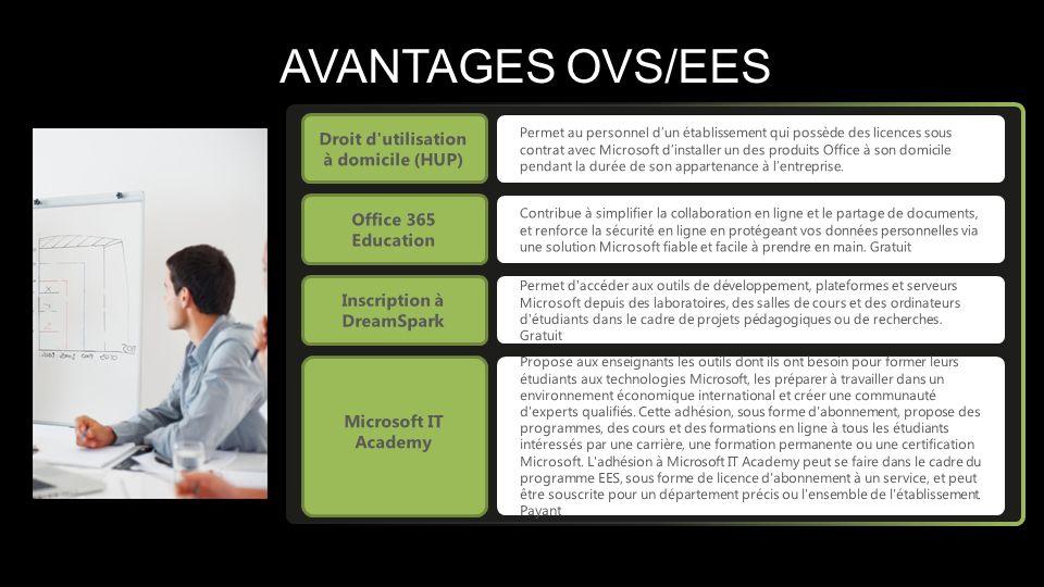 AVANTAGES OVS/EES Permet au personnel dun établissement qui possède des licences sous contrat avec Microsoft dinstaller un des produits Office à son domicile pendant la durée de son appartenance à lentreprise.