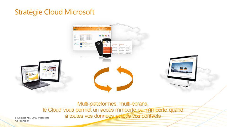 | Copyright© 2010 Microsoft Corporation Stratégie Cloud Microsoft Multi-plateformes, multi-écrans, le Cloud vous permet un accès nimporte où, nimporte quand à toutes vos données et tous vos contacts