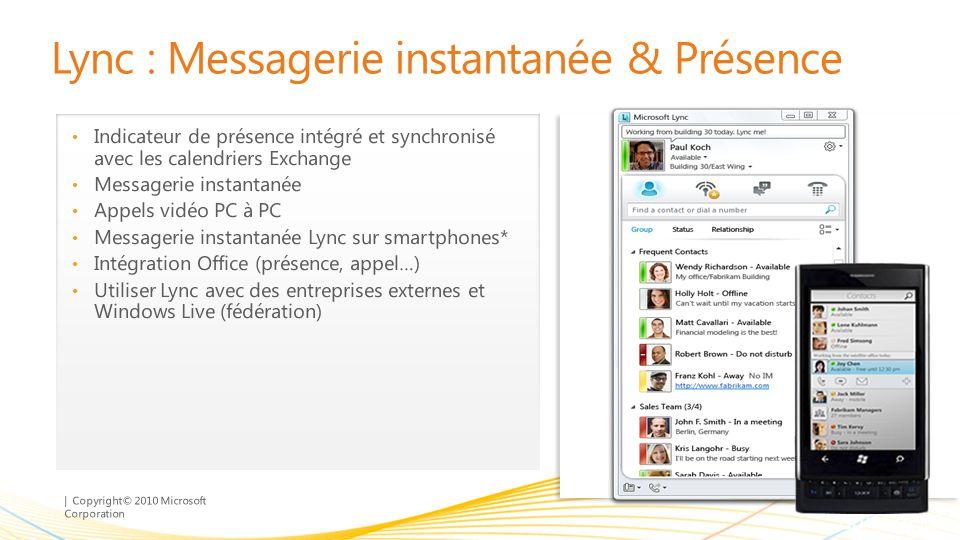 | Copyright© 2010 Microsoft Corporation Lync : Messagerie instantanée & Présence Indicateur de présence intégré et synchronisé avec les calendriers Ex