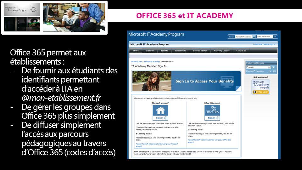 OFFICE 365 et IT ACADEMY Office 365 permet aux établissements : -De fournir aux étudiants des identifiants permettant daccéder à ITA en @mon-etablissement.fr -De gérer les groupes dans Office 365 plus simplement -De diffuser simplement laccès aux parcours pédagogiques au travers dOffice 365 (codes daccès)