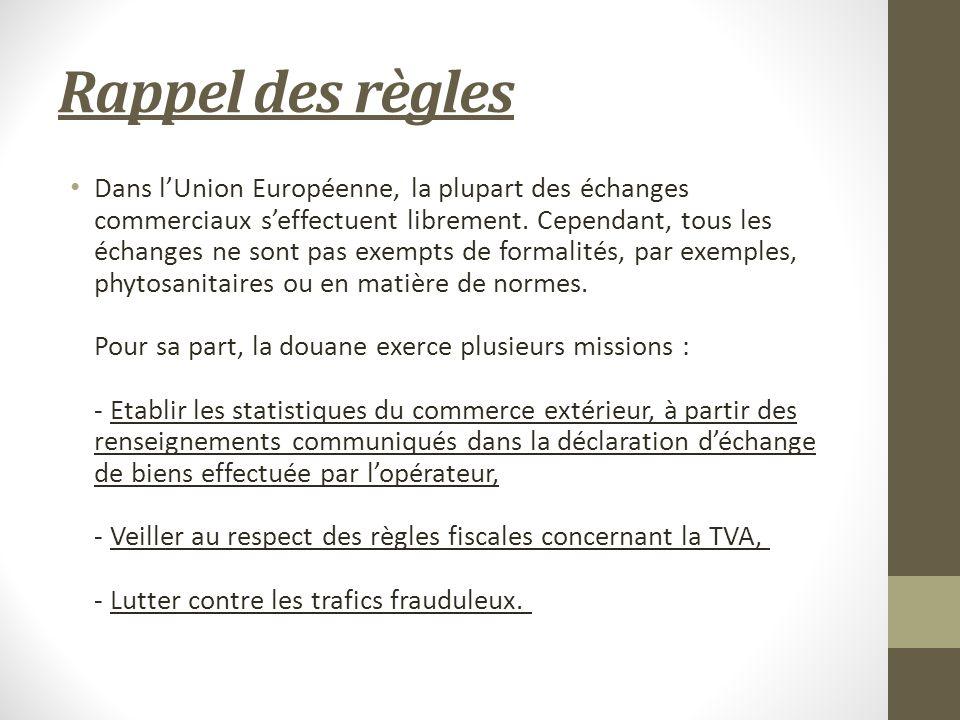 Rappel des règles Dans lUnion Européenne, la plupart des échanges commerciaux seffectuent librement. Cependant, tous les échanges ne sont pas exempts