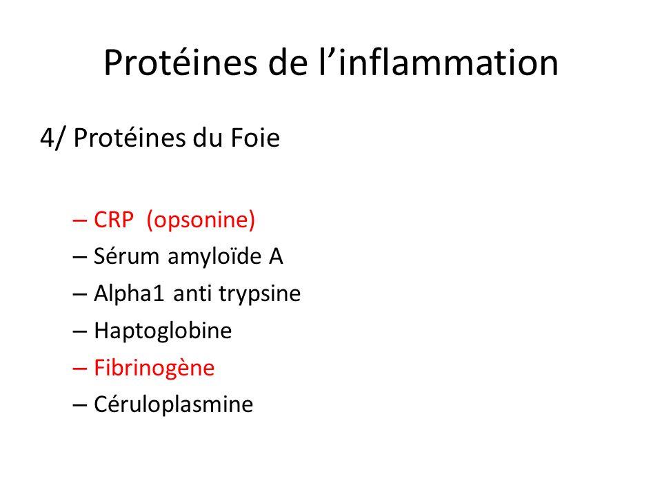 Protéines de linflammation 4/ Protéines du Foie – CRP (opsonine) – Sérum amyloïde A – Alpha1 anti trypsine – Haptoglobine – Fibrinogène – Céruloplasmi