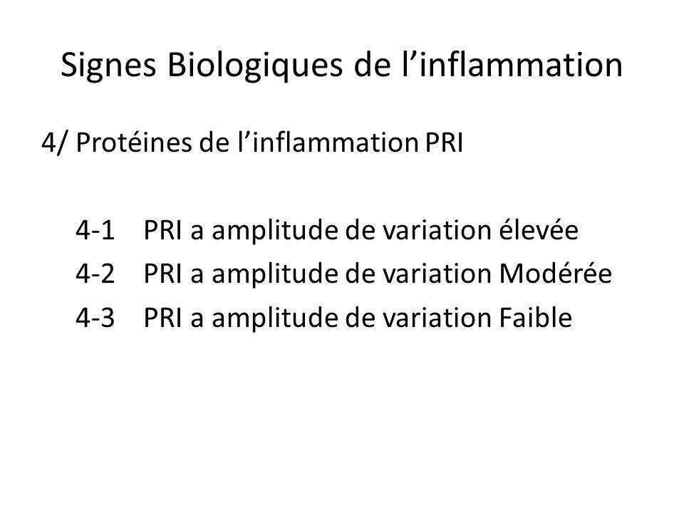 Signes Biologiques de linflammation 4/ Protéines de linflammation PRI 4-1 PRI a amplitude de variation élevée 4-2 PRI a amplitude de variation Modérée