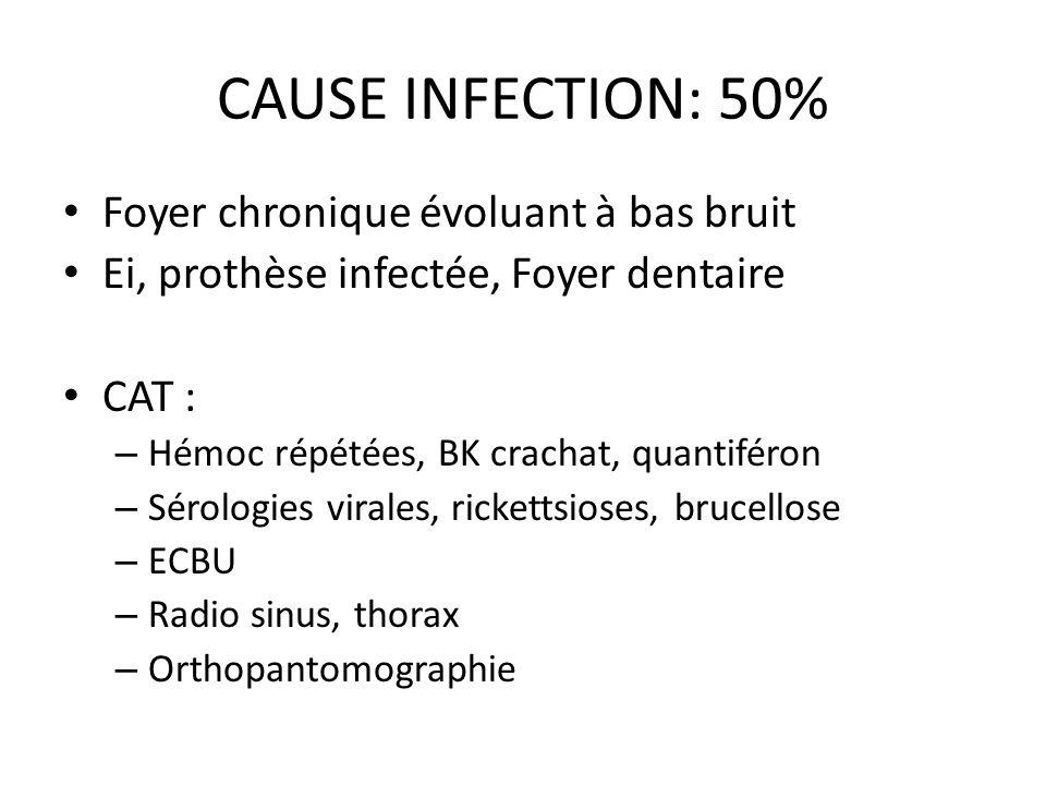 CAUSE INFECTION: 50% Foyer chronique évoluant à bas bruit Ei, prothèse infectée, Foyer dentaire CAT : – Hémoc répétées, BK crachat, quantiféron – Séro