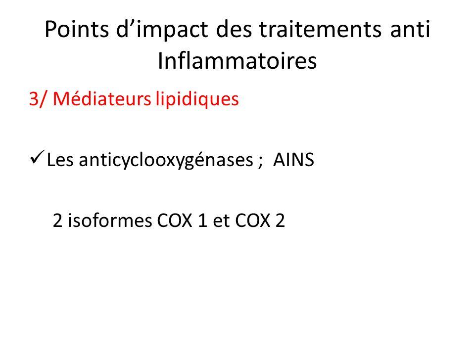 Points dimpact des traitements anti Inflammatoires 3/ Médiateurs lipidiques Les anticyclooxygénases ; AINS 2 isoformes COX 1 et COX 2