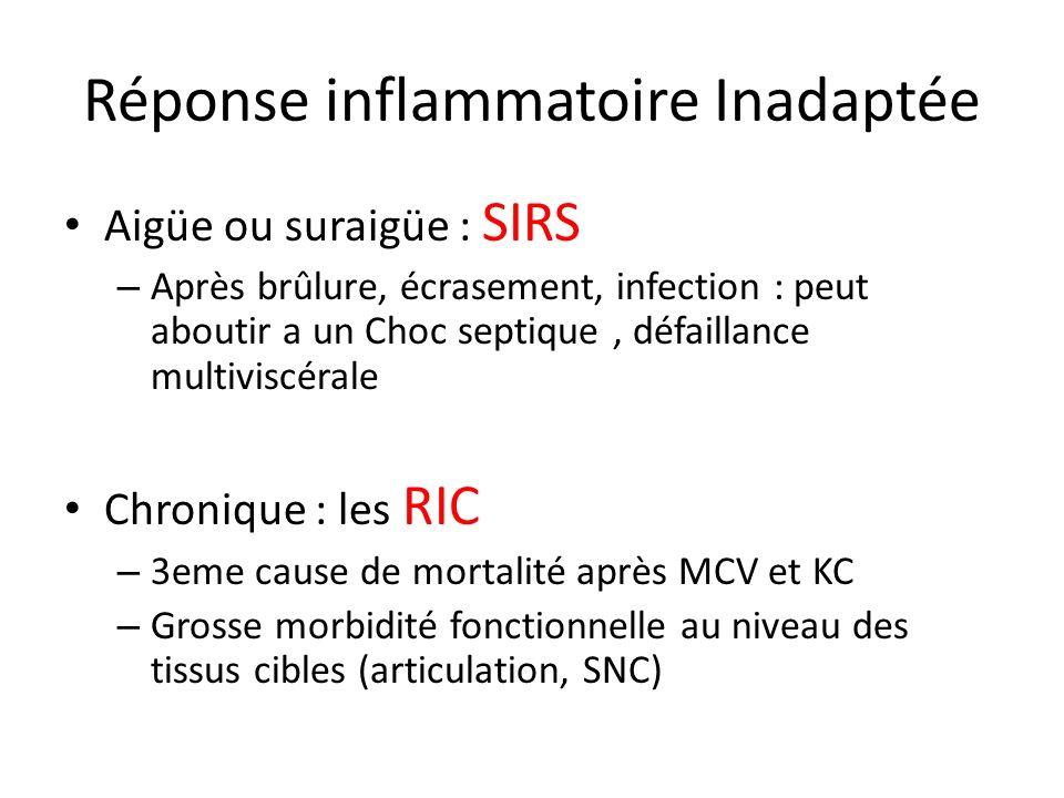 Réponse inflammatoire Inadaptée Aigüe ou suraigüe : SIRS – Après brûlure, écrasement, infection : peut aboutir a un Choc septique, défaillance multivi