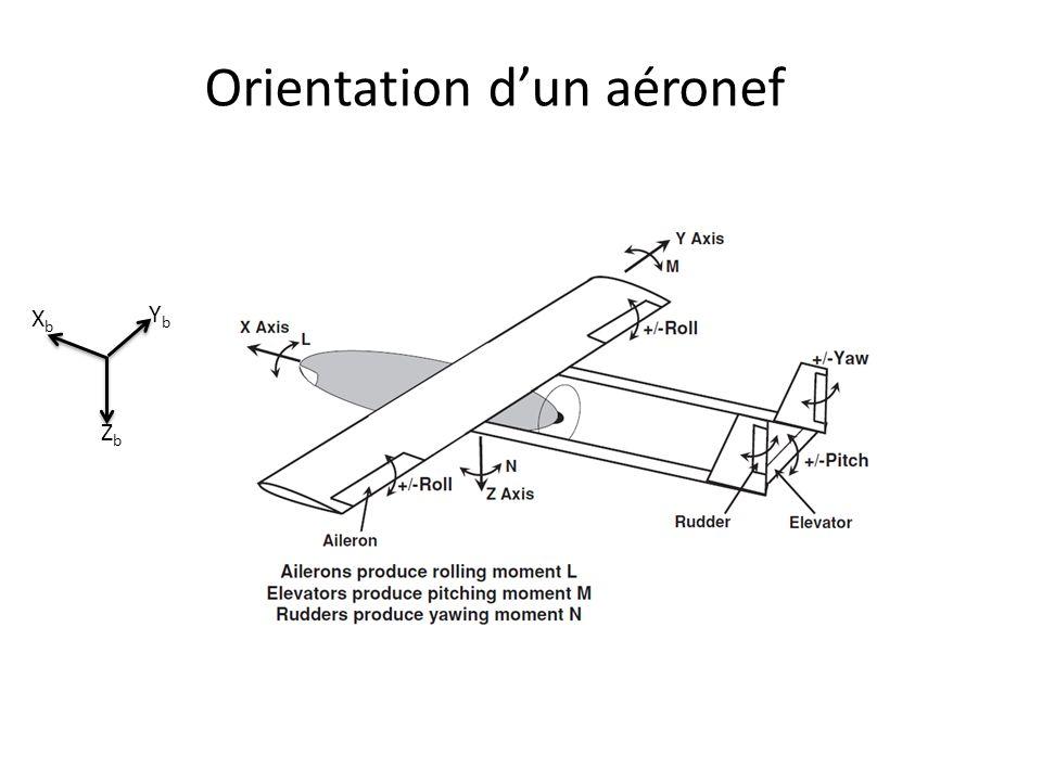 Orientation dun aéronef XbXb YbYb ZbZb