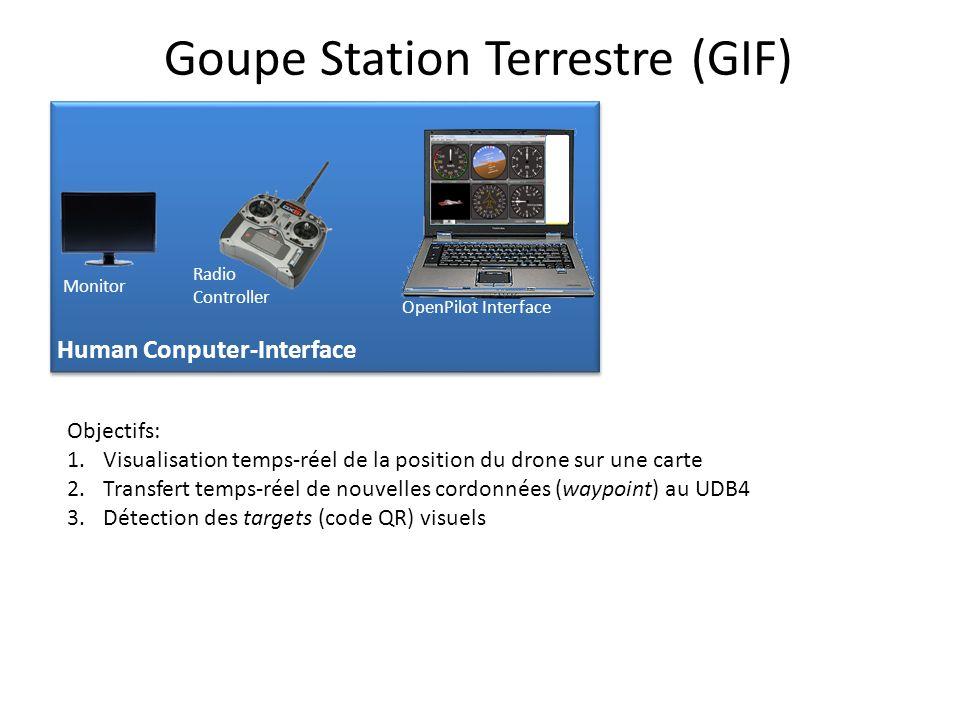 Goupe Station Terrestre (GIF) OpenPilot Interface Radio Controller Monitor Human Conputer-Interface Objectifs: 1.Visualisation temps-réel de la positi