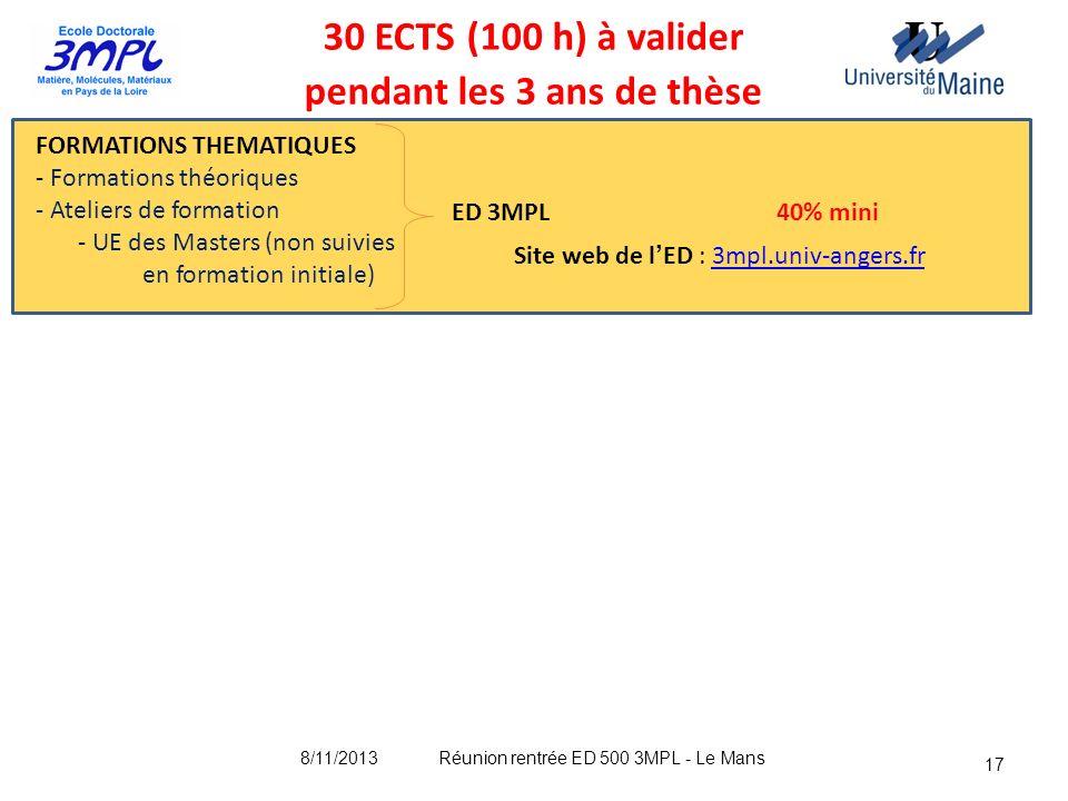 17 30 ECTS (100 h) à valider pendant les 3 ans de thèse FORMATIONS THEMATIQUES - Formations théoriques - Ateliers de formation - UE des Masters (non s