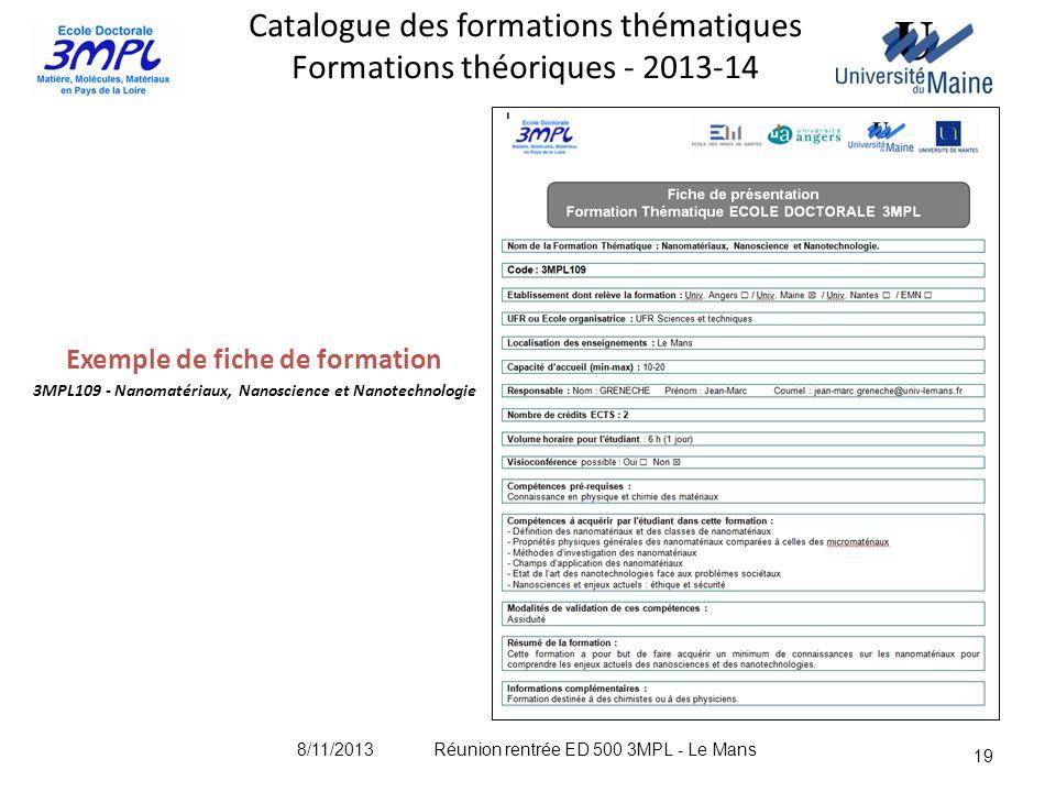 19 Catalogue des formations thématiques Formations théoriques - 2013-14 Exemple de fiche de formation 3MPL109 - Nanomatériaux, Nanoscience et Nanotech