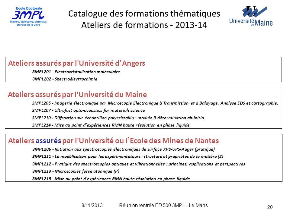 20 Ateliers assurés par l'Université dAngers 3MPL201 - Electrocristallisation moléculaire 3MPL202 - Spectroélectrochimie Ateliers assurés par l'Univer