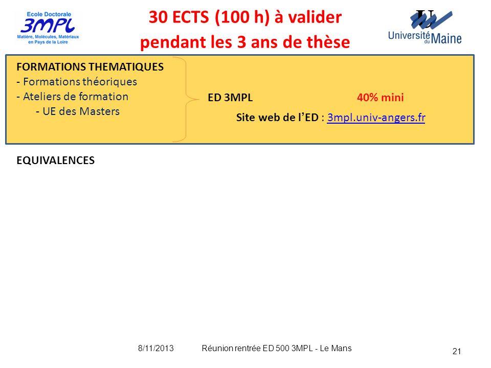 21 30 ECTS (100 h) à valider pendant les 3 ans de thèse FORMATIONS THEMATIQUES - Formations théoriques - Ateliers de formation - UE des Masters EQUIVA