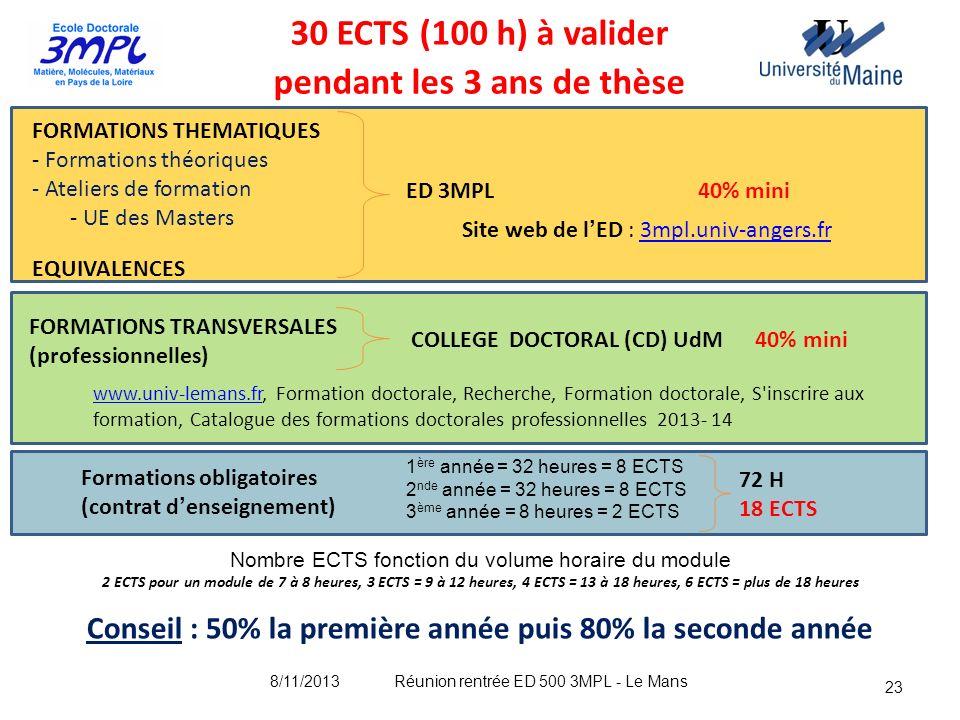23 30 ECTS (100 h) à valider pendant les 3 ans de thèse FORMATIONS THEMATIQUES - Formations théoriques - Ateliers de formation - UE des Masters EQUIVA
