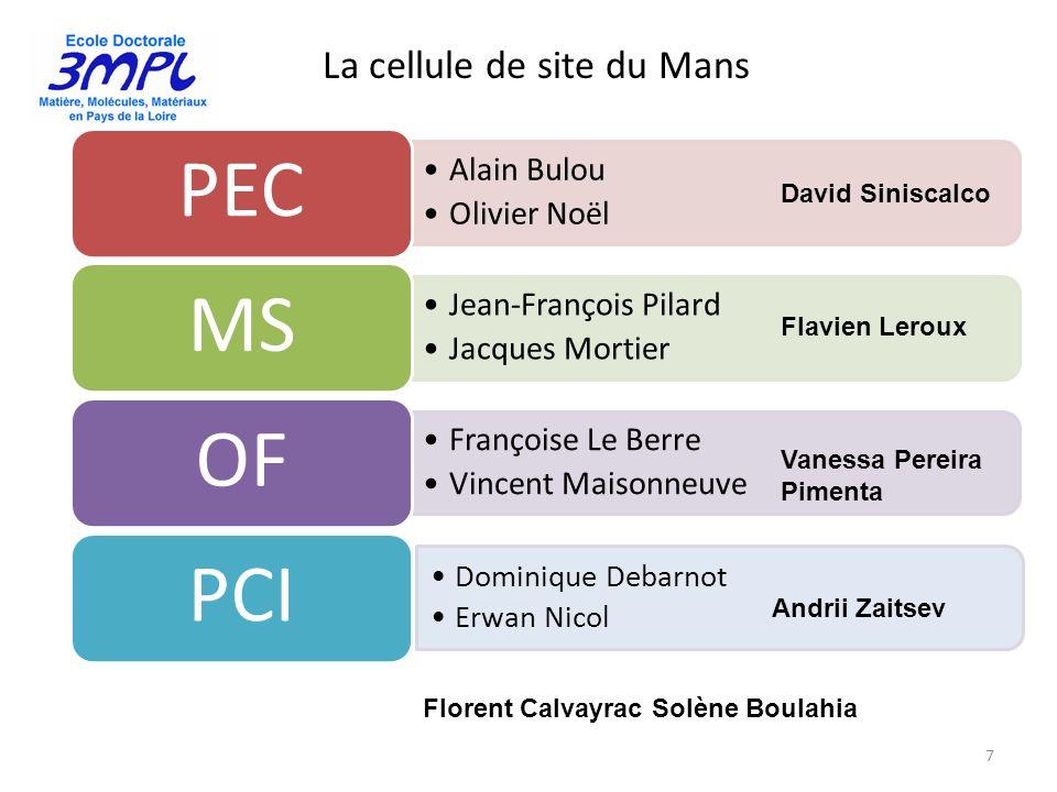 La cellule de site du Mans 7 Alain Bulou Olivier Noël PEC Jean-François Pilard Jacques Mortier MS Françoise Le Berre Vincent Maisonneuve OFPCI Dominiq