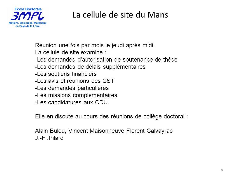 La cellule de site du Mans 8 Réunion une fois par mois le jeudi après midi. La cellule de site examine : -Les demandes dautorisation de soutenance de