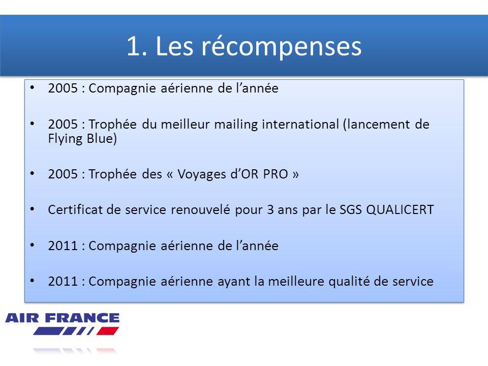 1. Les récompenses 2005 : Compagnie aérienne de lannée 2005 : Trophée du meilleur mailing international (lancement de Flying Blue) 2005 : Trophée des
