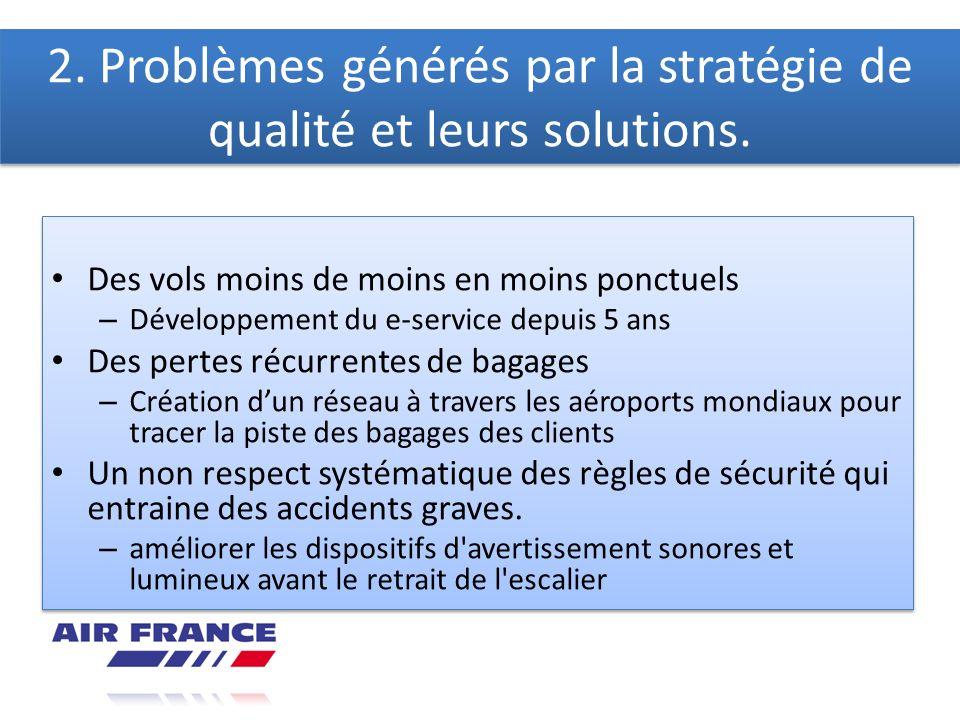 2. Problèmes générés par la stratégie de qualité et leurs solutions. Des vols moins de moins en moins ponctuels – Développement du e-service depuis 5