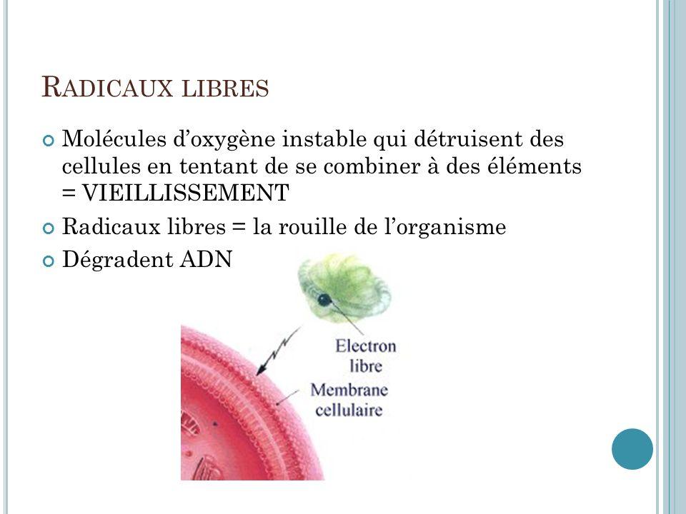 Molécules doxygène instable qui détruisent des cellules en tentant de se combiner à des éléments = VIEILLISSEMENT Radicaux libres = la rouille de lorg