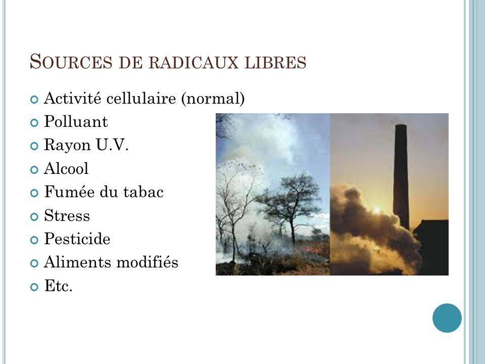 S OURCES DE RADICAUX LIBRES Activité cellulaire (normal) Polluant Rayon U.V. Alcool Fumée du tabac Stress Pesticide Aliments modifiés Etc.