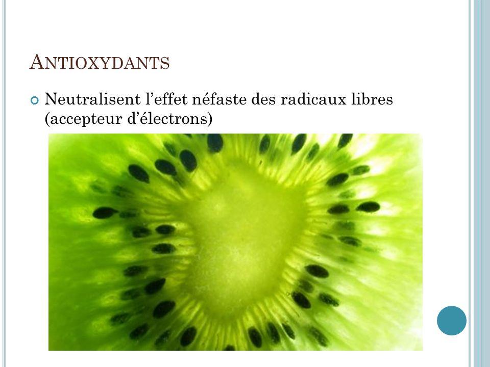 A NTIOXYDANTS Neutralisent leffet néfaste des radicaux libres (accepteur délectrons)