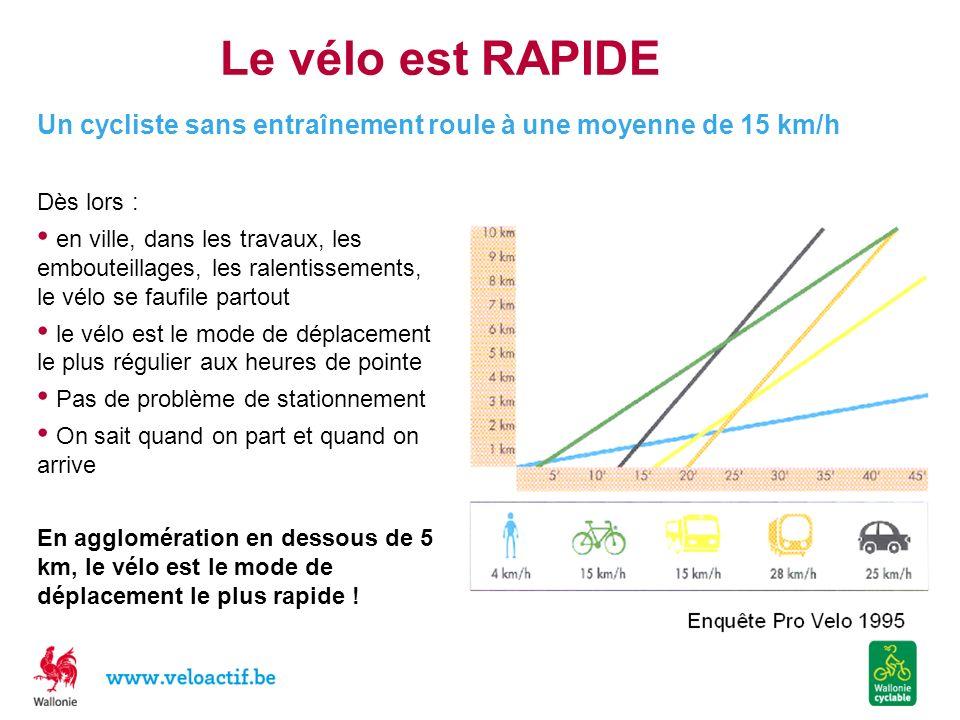 Le vélo est RAPIDE Dès lors : en ville, dans les travaux, les embouteillages, les ralentissements, le vélo se faufile partout le vélo est le mode de d