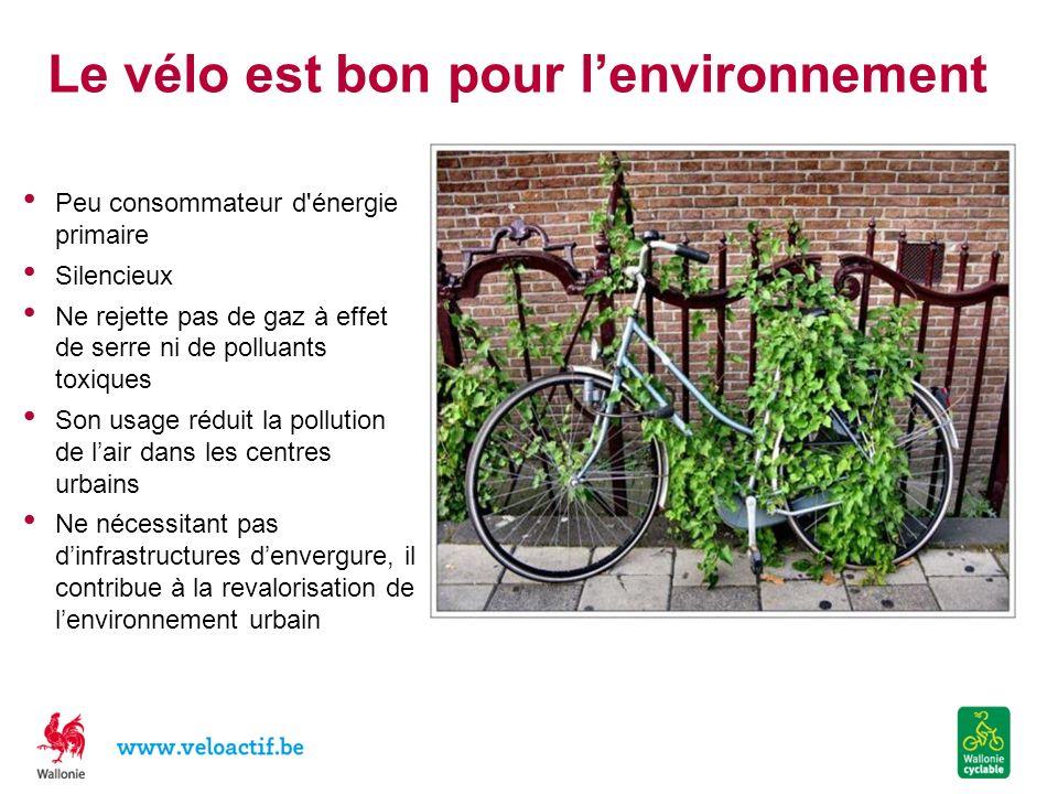 Le vélo est bon pour lenvironnement Peu consommateur d'énergie primaire Silencieux Ne rejette pas de gaz à effet de serre ni de polluants toxiques Son