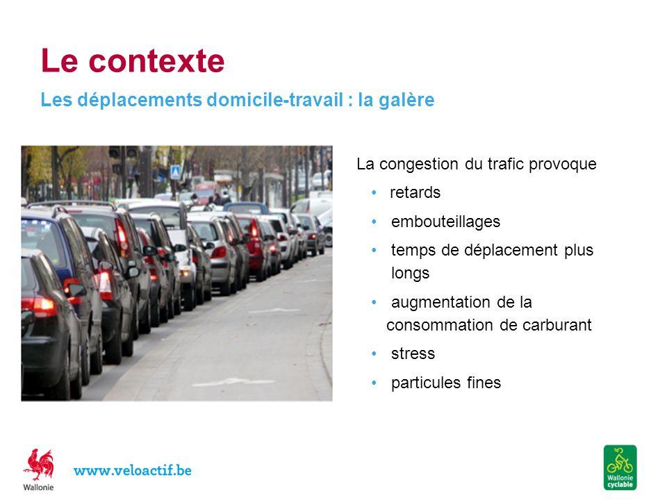 Le contexte … pour les déplacements du domicile au lieu de travail sur de courtes distances en complément des transports publics Mode de transport rapide en agglomération propre sain peu coûteux Le vélo, une alternative…