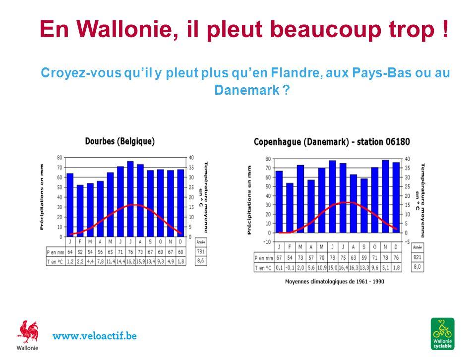 En Wallonie, il pleut beaucoup trop ! Croyez-vous quil y pleut plus quen Flandre, aux Pays-Bas ou au Danemark ?