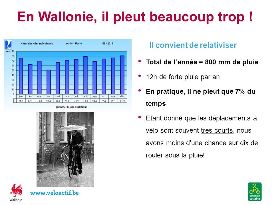 En Wallonie, il pleut beaucoup trop ! Total de lannée = 800 mm de pluie 12h de forte pluie par an En pratique, il ne pleut que 7% du temps Etant donné