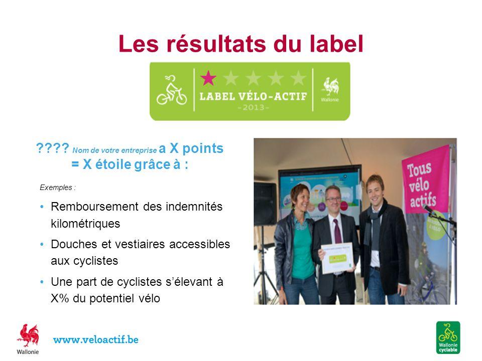 Les résultats du label Exemples : Remboursement des indemnités kilométriques Douches et vestiaires accessibles aux cyclistes Une part de cyclistes sél