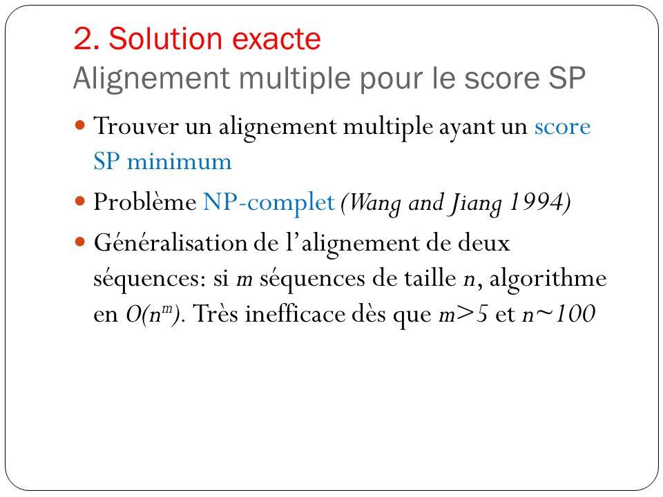 2. Solution exacte Alignement multiple pour le score SP Trouver un alignement multiple ayant un score SP minimum Problème NP-complet (Wang and Jiang 1
