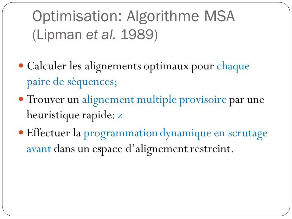 Optimisation: Algorithme MSA (Lipman et al. 1989) Calculer les alignements optimaux pour chaque paire de séquences; Trouver un alignement multiple pro