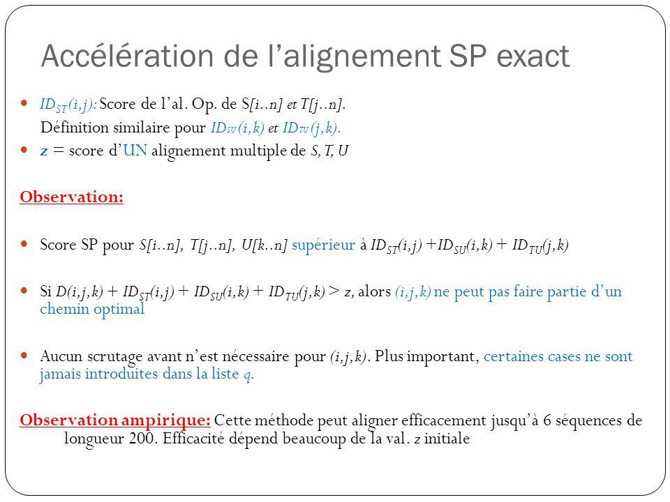 Accélération de lalignement SP exact ID ST (i,j): Score de lal. Op. de S[i..n] et T[j..n]. Définition similaire pour ID SU (i,k) et ID TU (j,k). z = s