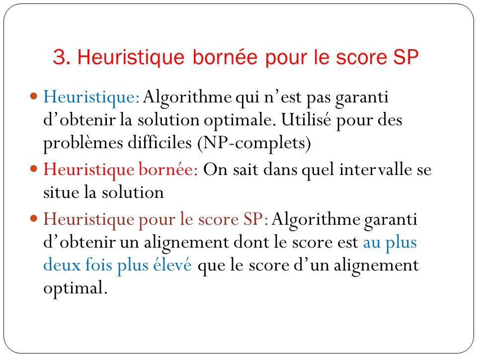 3. Heuristique bornée pour le score SP Heuristique: Algorithme qui nest pas garanti dobtenir la solution optimale. Utilisé pour des problèmes difficil