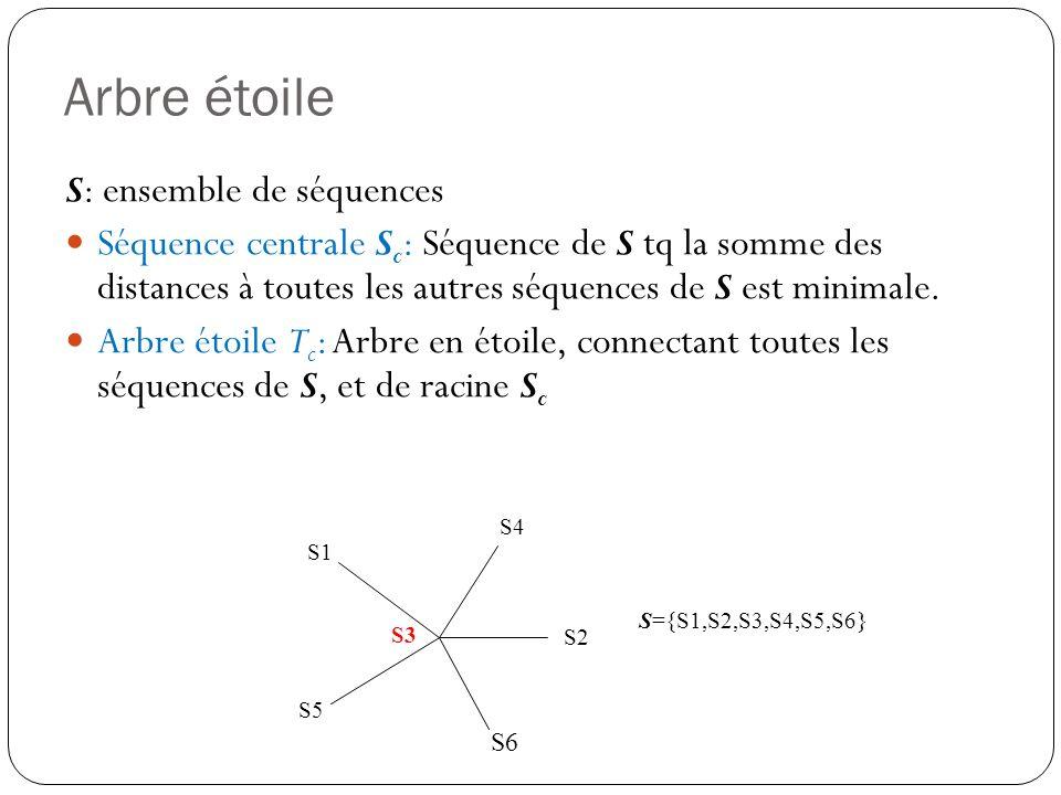 Arbre étoile S: ensemble de séquences Séquence centrale S c : Séquence de S tq la somme des distances à toutes les autres séquences de S est minimale.