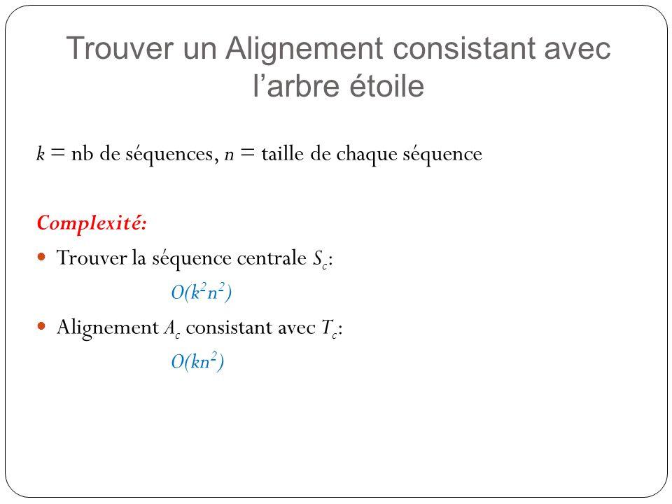 k = nb de séquences, n = taille de chaque séquence Complexité: Trouver la séquence centrale S c : O(k 2 n 2 ) Alignement A c consistant avec T c : O(k