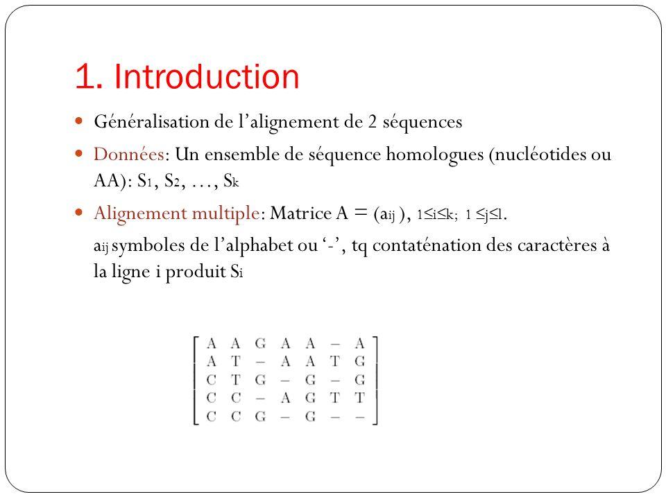 1. Introduction Généralisation de lalignement de 2 séquences Données: Un ensemble de séquence homologues (nucléotides ou AA): S 1, S 2, …, S k Alignem