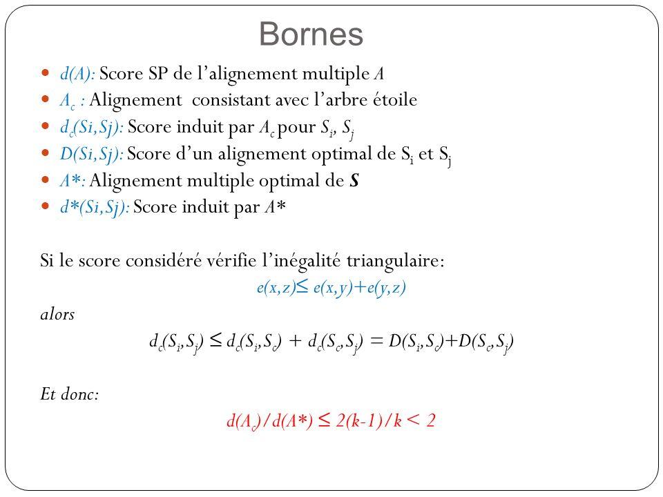 d(A): Score SP de lalignement multiple A A c : Alignement consistant avec larbre étoile d c (Si,Sj): Score induit par A c pour S i, S j D(Si,Sj): Scor