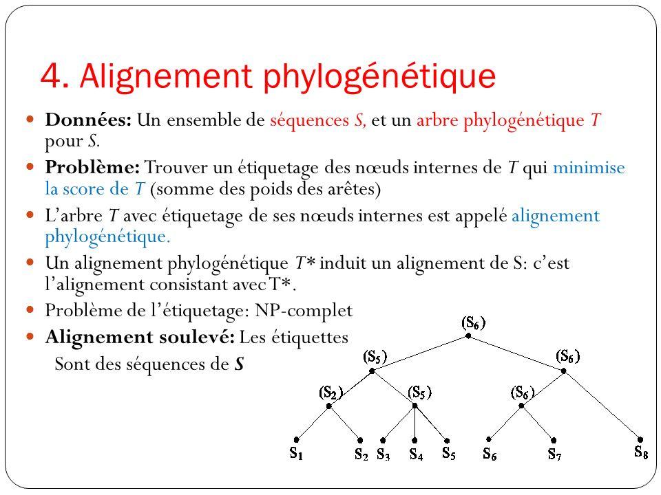 Données: Un ensemble de séquences S, et un arbre phylogénétique T pour S. Problème: Trouver un étiquetage des nœuds internes de T qui minimise la scor