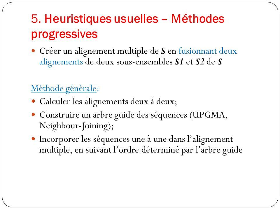 5. Heuristiques usuelles – Méthodes progressives Créer un alignement multiple de S en fusionnant deux alignements de deux sous-ensembles S1 et S2 de S