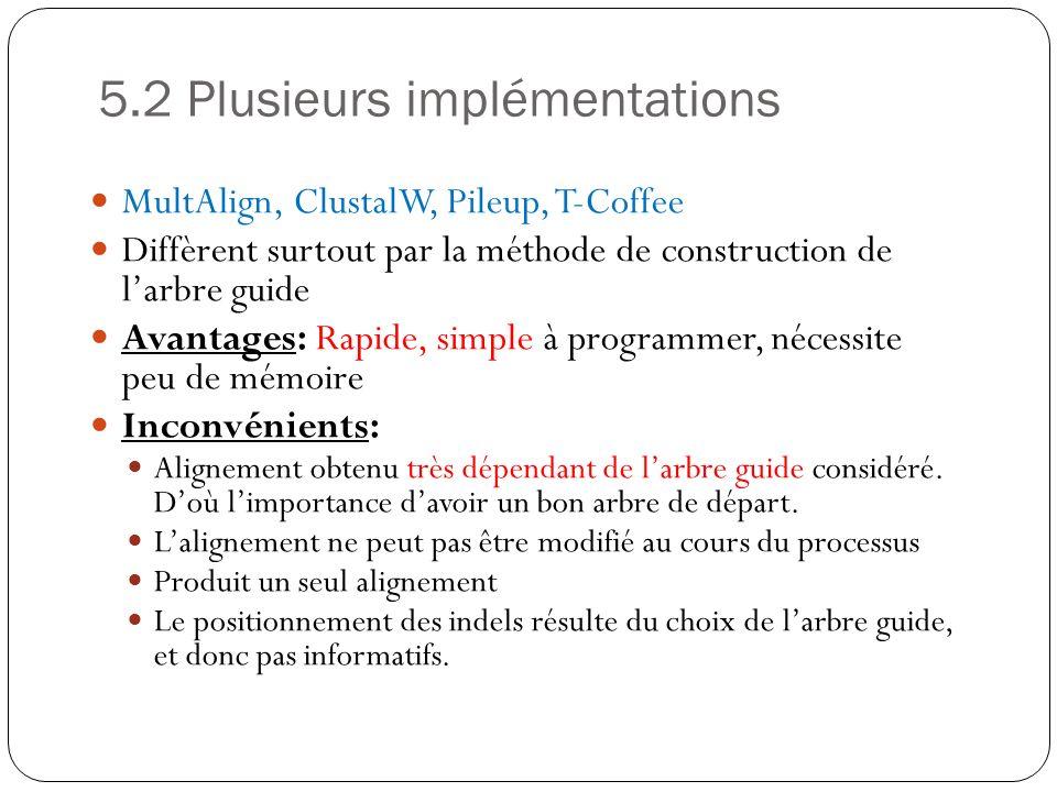 MultAlign, ClustalW, Pileup, T-Coffee Diffèrent surtout par la méthode de construction de larbre guide Avantages: Rapide, simple à programmer, nécessi