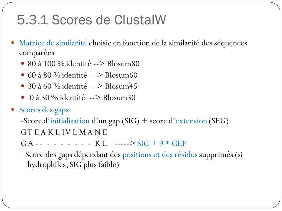 Matrice de similarité choisie en fonction de la similarité des séquences comparées 80 à 100 % identité --> Blosum80 60 à 80 % identité --> Blosum60 30