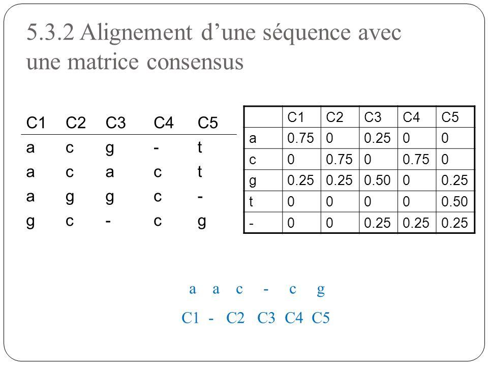 C1C2C3C4C5 acg-t acact aggc- gc-cg C1C2C3C4C5 a0.7500.2500 c00.750 0 g0.25 0.5000.25 t00000.50 -000.25 5.3.2 Alignement dune séquence avec une matrice