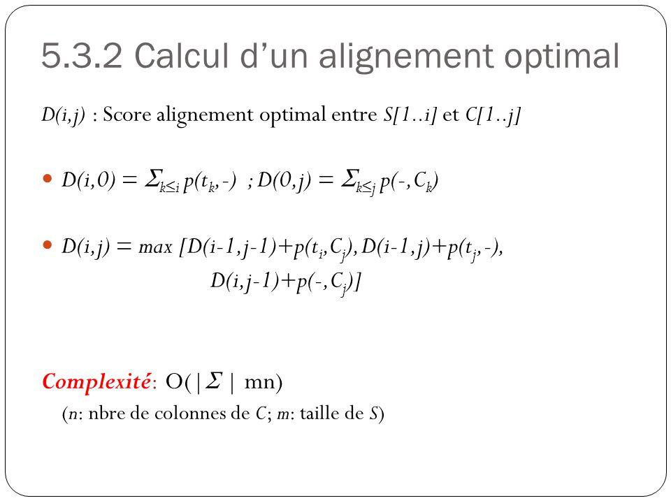 5.3.2 Calcul dun alignement optimal D(i,j) : Score alignement optimal entre S[1..i] et C[1..j] D(i,0) = ki p(t k,-) ; D(0,j) = kj p(-,C k ) D(i,j) = m