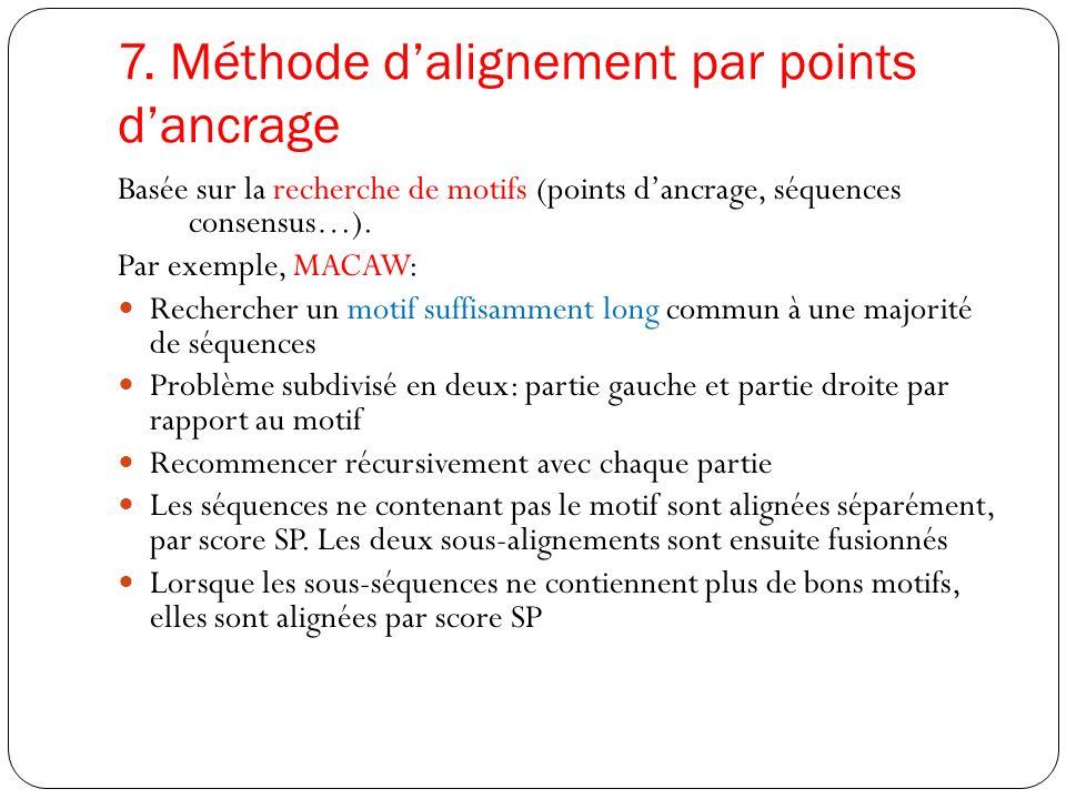 7. Méthode dalignement par points dancrage Basée sur la recherche de motifs (points dancrage, séquences consensus…). Par exemple, MACAW: Rechercher un