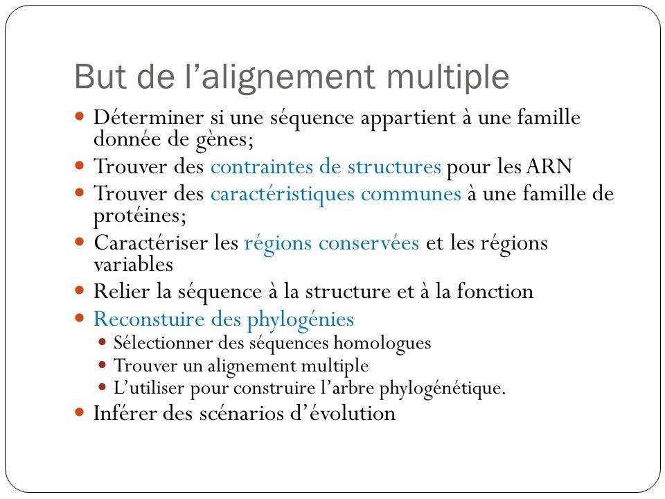 But de lalignement multiple Déterminer si une séquence appartient à une famille donnée de gènes; Trouver des contraintes de structures pour les ARN Tr