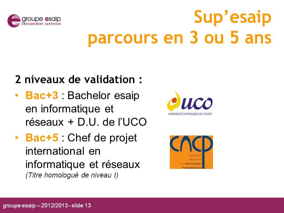 groupe esaip – 2012/2013 - slide 13 Supesaip parcours en 3 ou 5 ans 2 niveaux de validation : Bac+3 : Bachelor esaip en informatique et réseaux + D.U.
