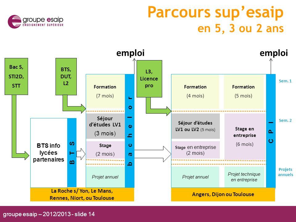 groupe esaip – 2012/2013 - slide 14 Parcours supesaip en 5, 3 ou 2 ans Stage en entreprise (6 mois) Formation (5 mois) Projet technique en entreprise