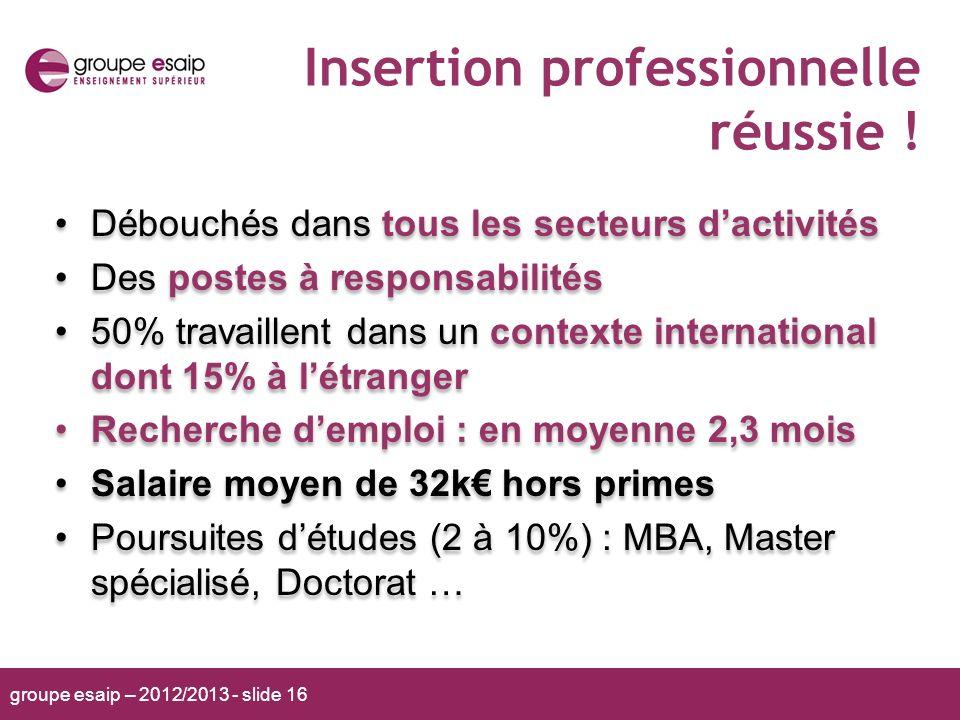 groupe esaip – 2012/2013 - slide 16 Insertion professionnelle réussie ! Débouchés dans tous les secteurs dactivités Des postes à responsabilités 50% t