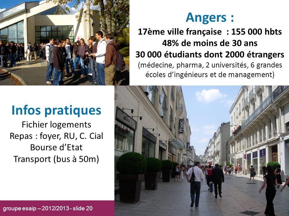 groupe esaip – 2012/2013 - slide 20 Angers : 17ème ville française : 155 000 hbts 48% de moins de 30 ans 30 000 étudiants dont 2000 étrangers (médecin